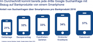 Google-Daten-Banking-1080